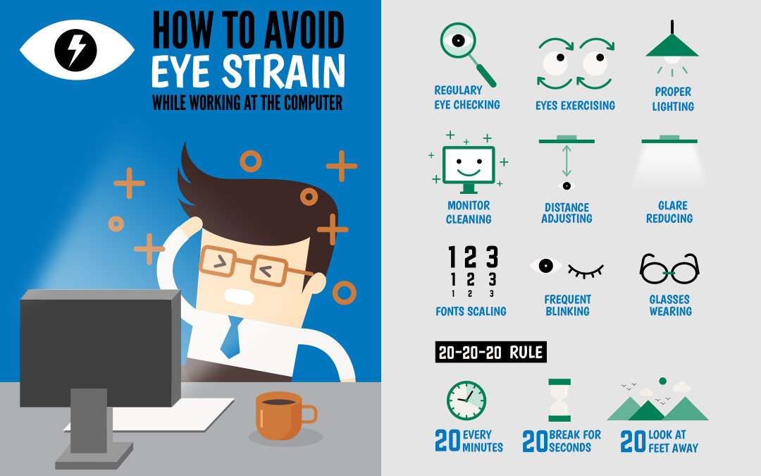 How To Avoid Digital Eye Strain - Hollyburn Eye Clinic